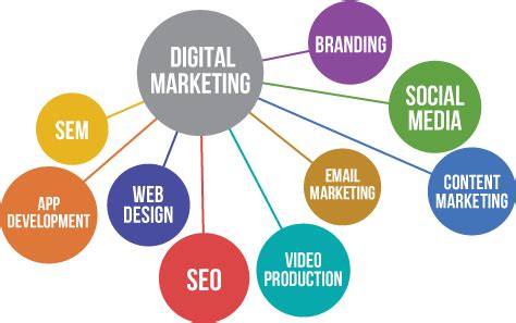 Design a marketing research proposal